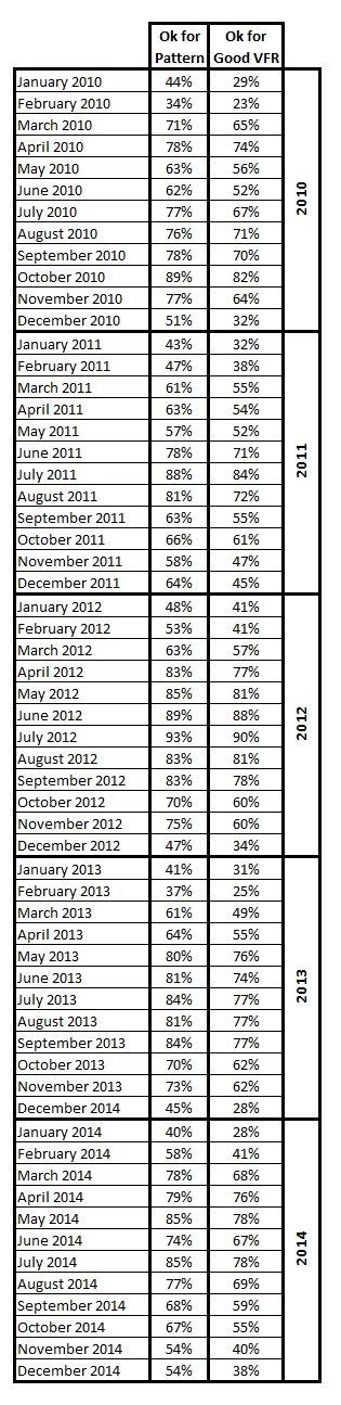 PercentagesMonthlyMETARKBTL